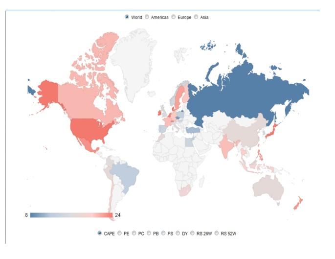 Graph B ~ Cheap Countries