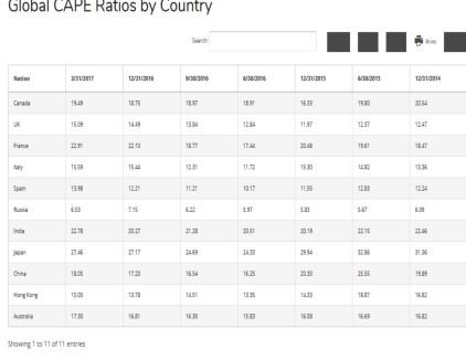 Picture G ~ Cheap Economic Areas