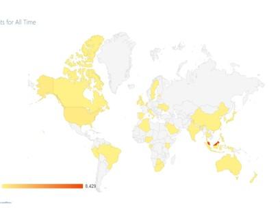 Worldwide Readers